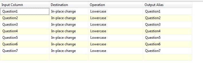ConfigureCharacterMap