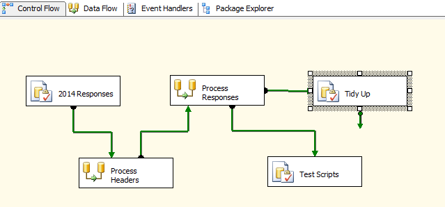 Ssis Flow Diagram